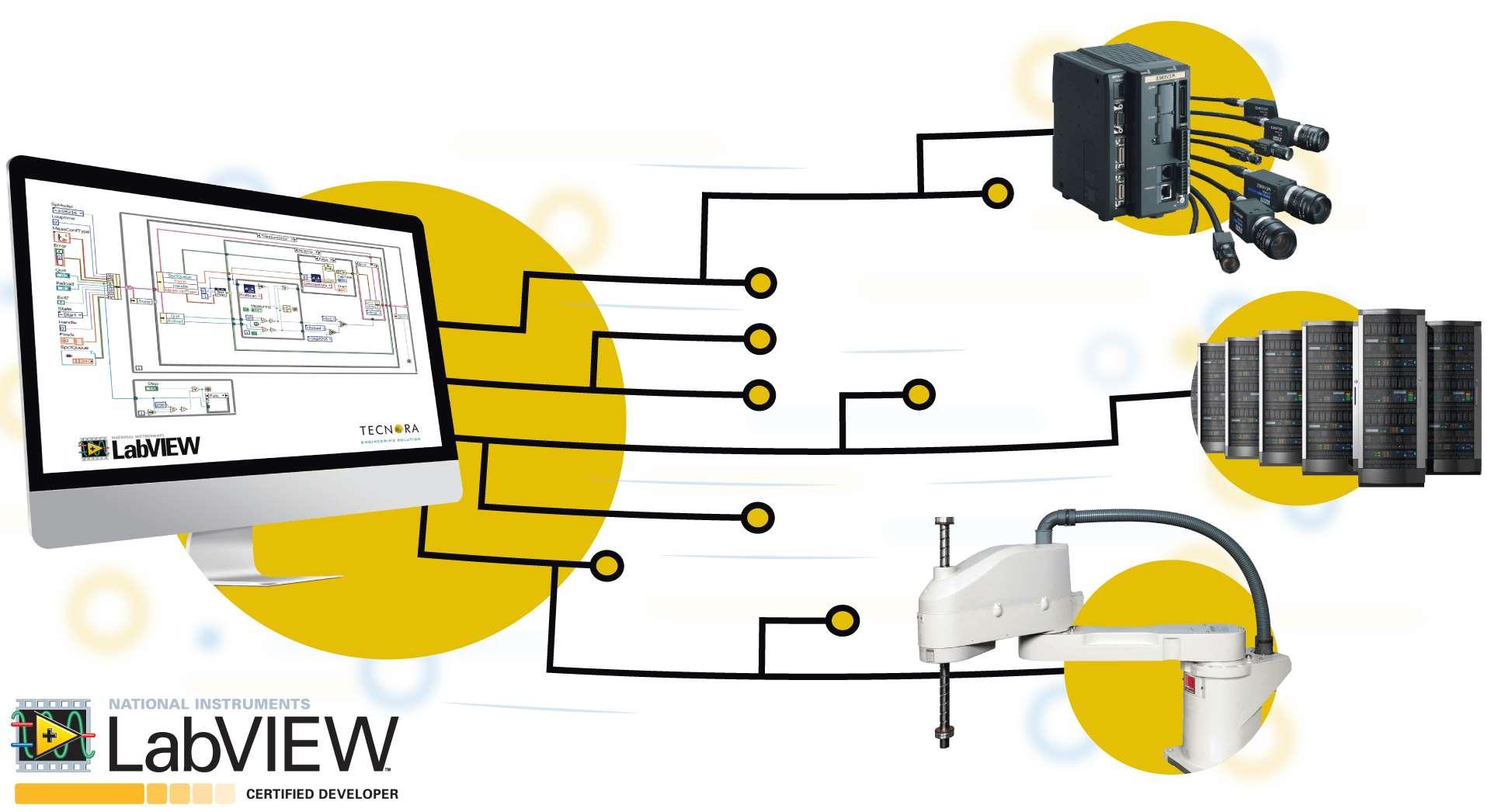 Tecnora consulenza sviluppo Labview certificato automazione industriale visione ICT